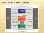 Slide 17 : What does TOGAF Contain