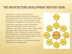 Slide 18 : Architecture Development Method (ADM)