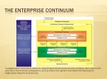 Slide 21 : Enterprise Continuum