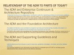Slide 5 - Relationship of ADM with Parts of TOGAF