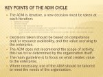 Slide 6 - Key Points of the ADM Cycle